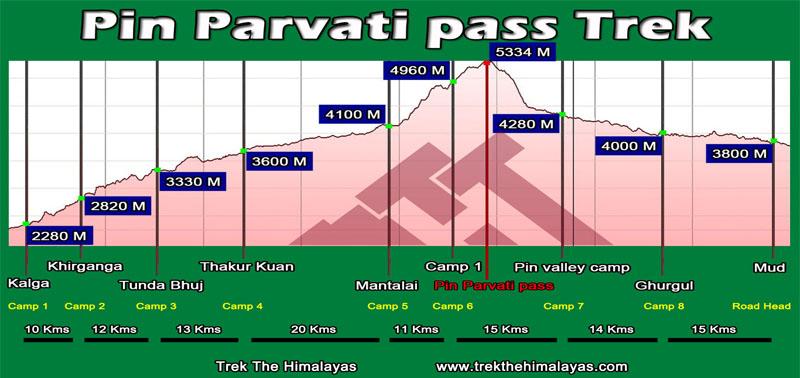 pin-parvati-pass-trek